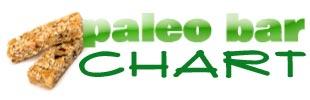 Paleo Bar Chart Logo