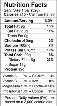 RXBar Protein Bar Nutrition Label from the Chocolate Sea Salt Flavor